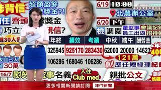 起底!韓國瑜北農年薪近400萬 比吳音寧還多