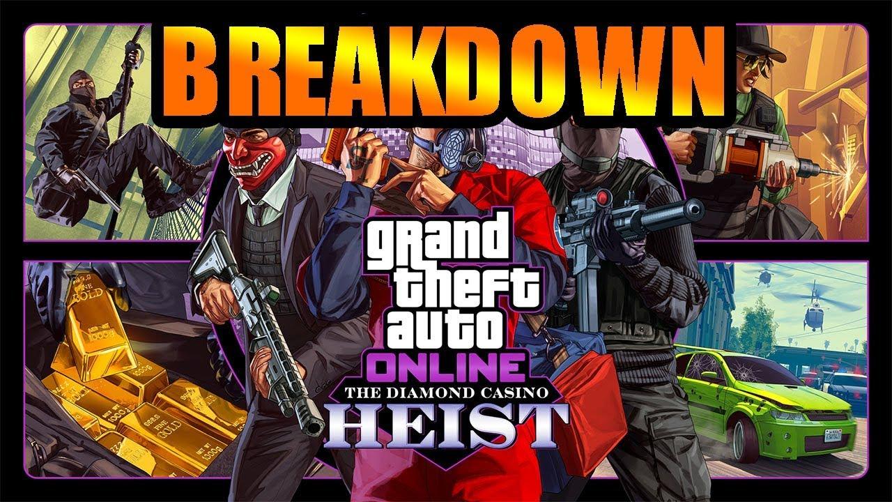 Gta Online Casino Heist Trailer