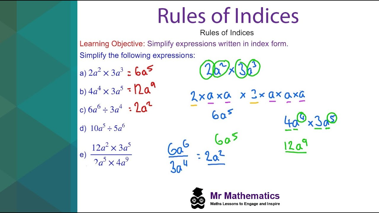 small resolution of Rules of Indices - Mr-Mathematics.com