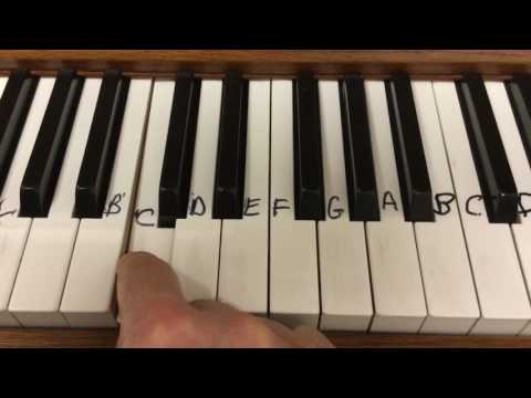 How to play Deck The Halls on piano organ keyboard Easy Christmas holiday songs melody tutor