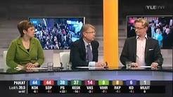 Eduskuntavaalit 2011 Yle - Tulosilta Osa 4