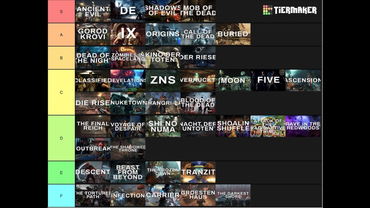 Call Of Duty Zombies Maps List on