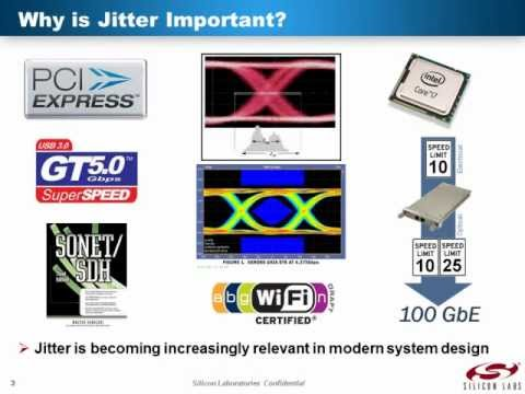 Part 1: Clock Jitter, Jitter Classifications And Measurements