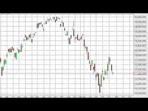 Nikkei Technical Analysis for February 05 2016 by FXEmpire.com