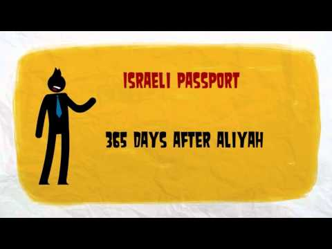 Nefesh B'Nefesh: Applying For Teudat Maavar Or Israeli Passport