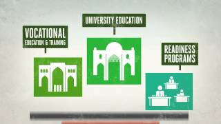 e4e - Education for Employment in the Arab World