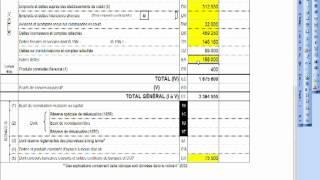 Elaboration du bilan fonctionnel