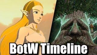 Breath of the Wild Timeline. Zelda Enyclopedia & New Games! | Hylian Gamescast Ep.39