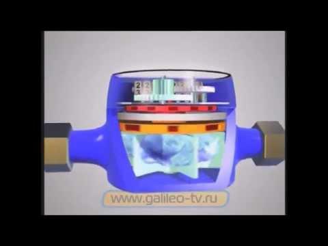 "Устройство счетчика воды ""Галилео СТС"" (hydrometer, water meter device)"