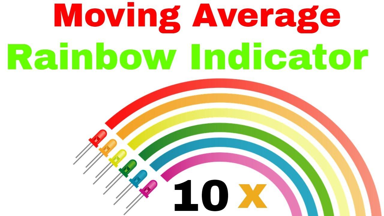 moving average - rainbow indicator