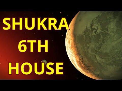 #Shukra in 6th house#6th house Shukra#Venus 6th house#6th house Remedies#Lalkitab Astrology