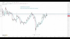 Bitcoin Price Analysis - Week of June 7th 2020 - BTC - BTCUSD -Cryptocurrency  Trading