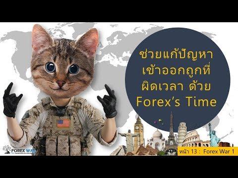 Forex's Time เวลาการเทรด Forex ช่วยแก้ปัญหาเข้าถูกที่ผิดเวลา
