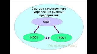 видео Интегрированная система разработки (IDE)