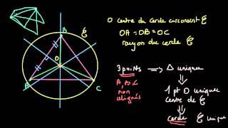 definition d un cercle avec 3 points