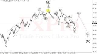 FxPro: Обзор рынка нефти WTI. Видео обзор форекс на сегодня, неделю от 27.07.16