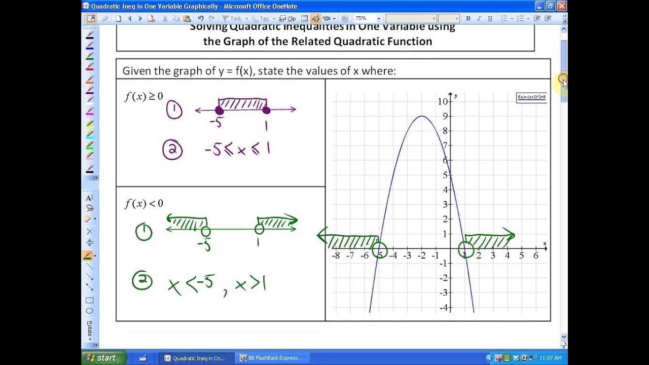 9 2 Part 1 Lesson 1 Quadratic Inequalities In One