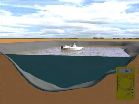 Computer Animation Of Pond Liner Installation