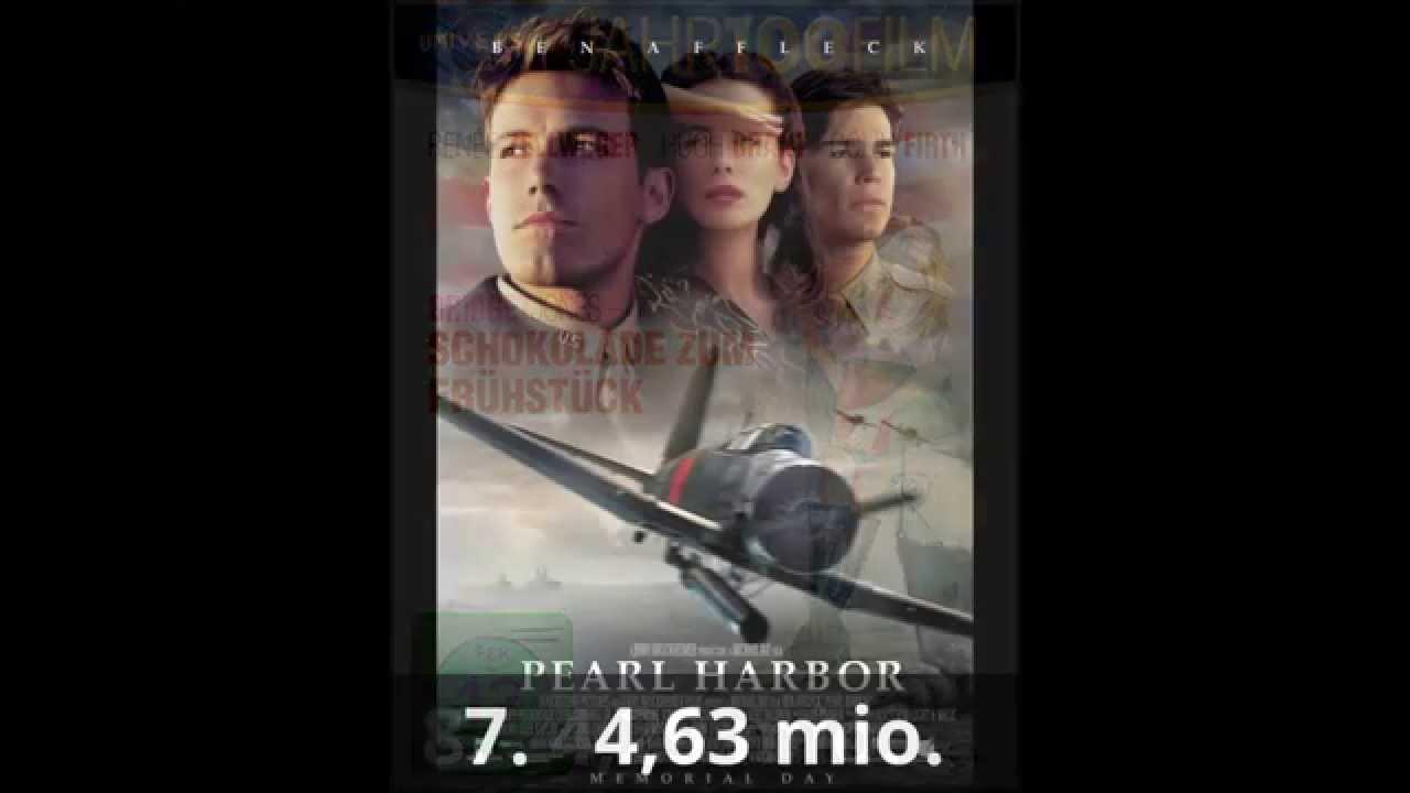 Erfolgreichsten Filme