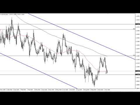 EUR/USD Technical Analysis For November 12, 2019 By FXEmpire