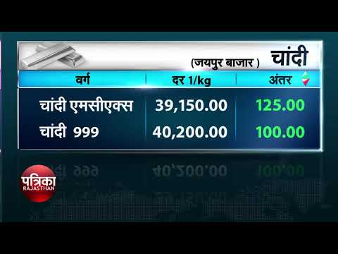 Silver prices today in bullion market