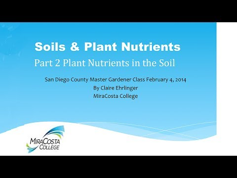 Session 4B Soil Nutrients
