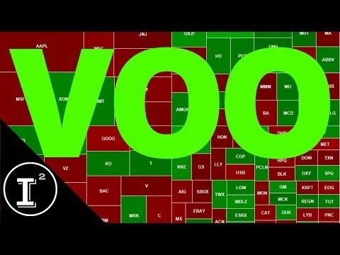 HOW TO INVEST IN THE STOCK MARKET 2020 USING THE BEST VANGUARD S&P 500 ETF (VOO) | EZ MONEY 💰
