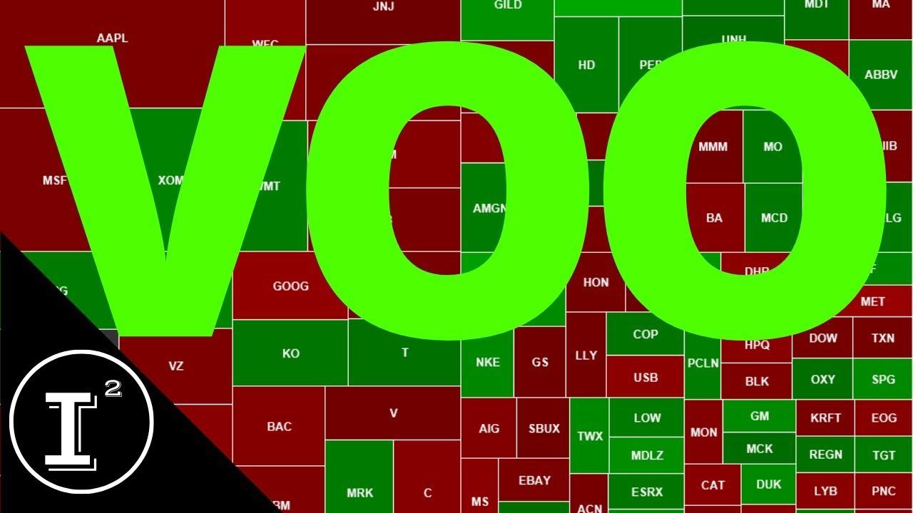Best Etf For 2020.How To Invest In The Stock Market 2020 Using The Best Vanguard S P 500 Etf Voo Ez Money