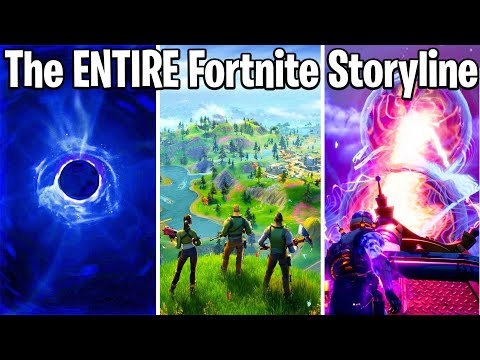 THE ENTIRE FORTNITE STORYLINE YOU DIDN'T KNOW EXPLAINED (Chapter 2)