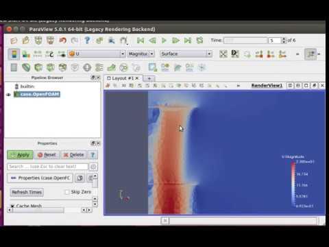 Coaxial Rotor Simulation in OpenFOAM