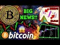 New Bitcoin Mining Site 2020  New Free Bitcoin Site 2020  New Free Bitcoin Mining Site