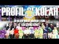 Profile SD Nurul Hikmah Legok Tangerang Revisi