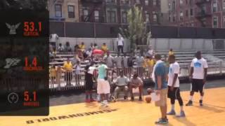 NIKE LES DUNK CONTEST - ballislifeYS kiss the side of rim & windmills