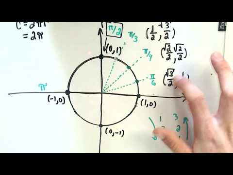 A Trick to Remember Values on The Unit Circle - YouTube