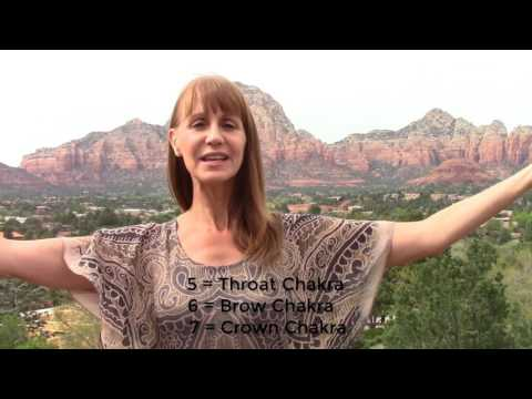 How to Determine Your Destiny Number and How It Relates to the Chakras
