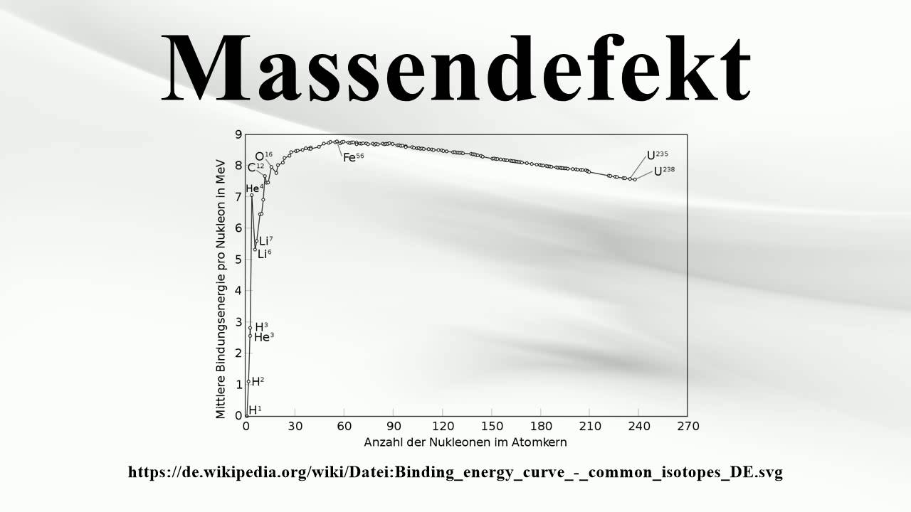Massendefekt - YouTube