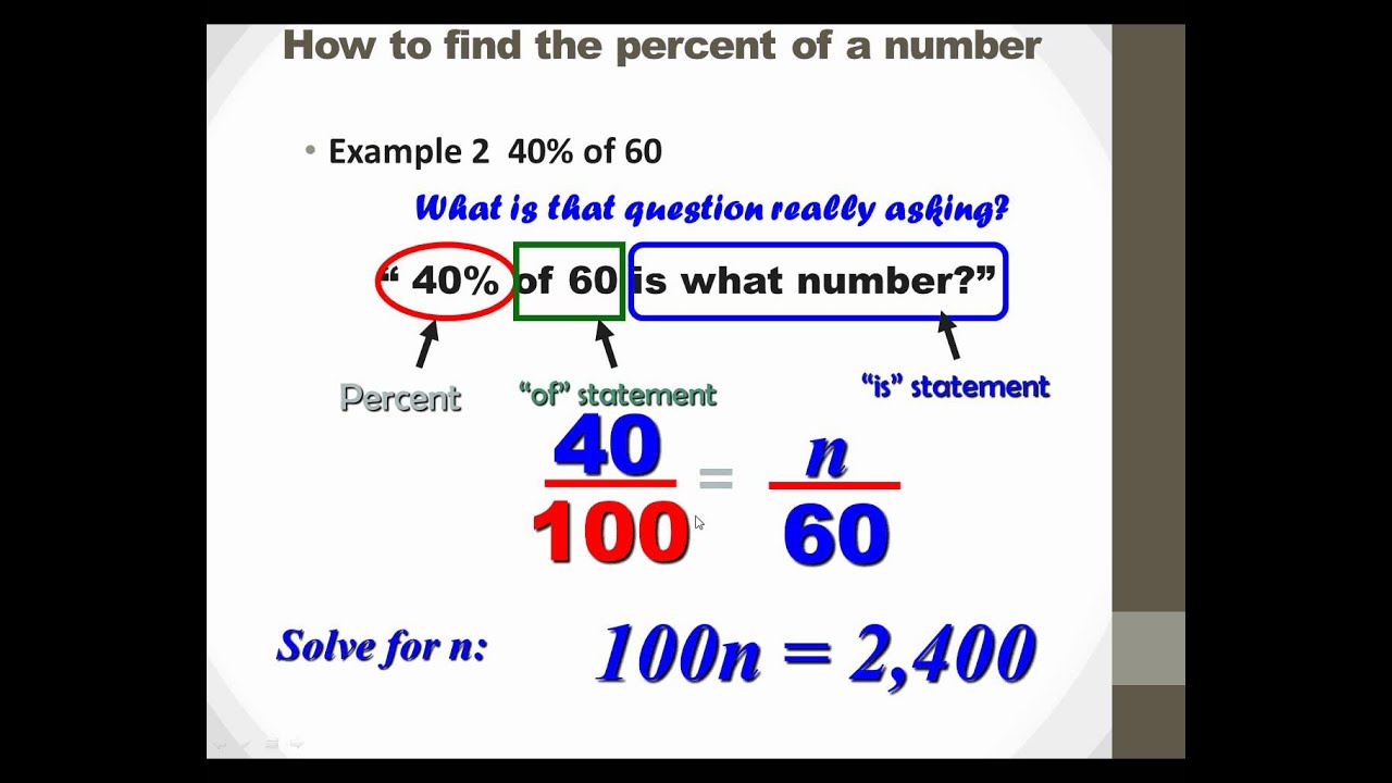 Solving Percent Problems Using Proportions Flip Lesson Youtube