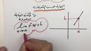 إيجاد نهاية الدالة حسب التعريف ( limits by definition )