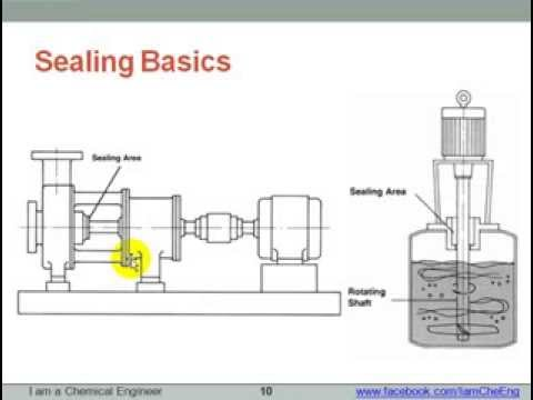 Chemical Engineering ONLINE conference #2 part 2