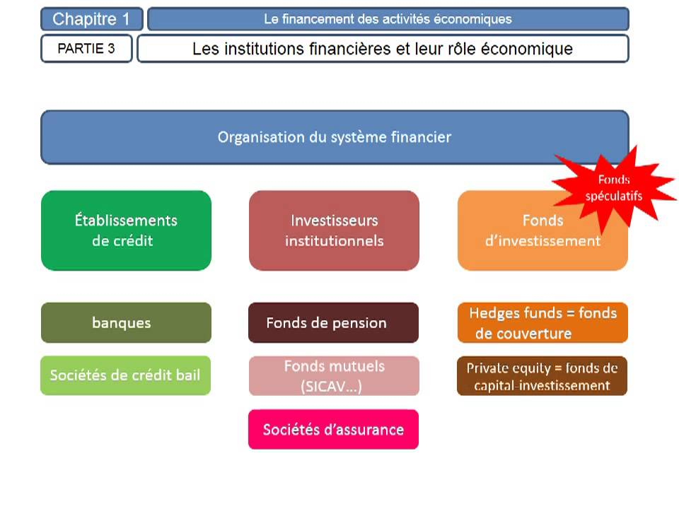 Echange de role - 3 part 2