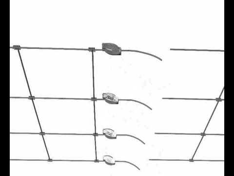 Gripple conectores y tensores de alambre youtube - Tensores de acero ...