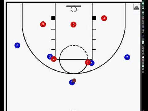Set Play vs 2 3 Zone Defense Basketball Plays Offense