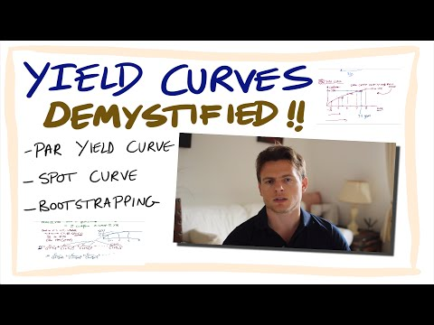 ep11: Yield curves - par curves, spot curves, bootstrapping...simple explanation