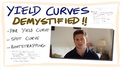 ep11: Yield curves - par curves, spot curves, bootstrapping.simple explanation