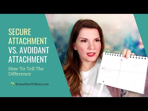 Fearful Avoidant Attachment Symptoms, Signs & Treatment For A Fearful Avoidant Attachment Childhood from YouTube · Duration:  11 minutes 22 seconds