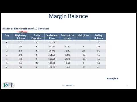 2014 CFA Level 1 Derivatives: Future Markets and Contracts