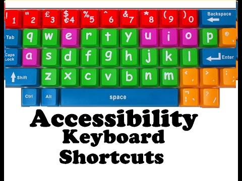 Windows Accessibility Keyboard Shortcuts {Hindi} @ Digital Marketing Consultant