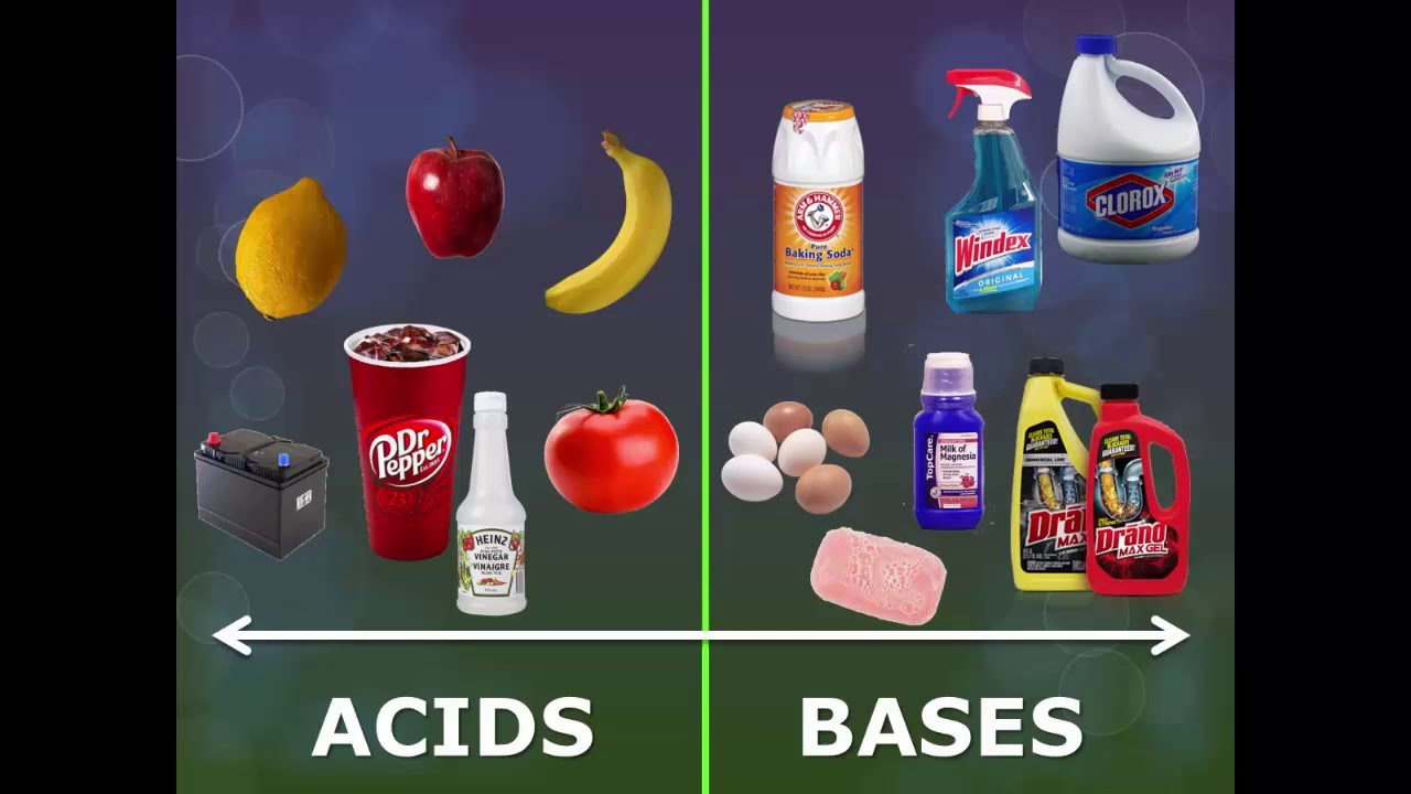 acid facts