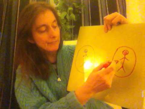 Part 4 of 5 - Strong Energy Boundaries - Removing Energy Cords the psychic way