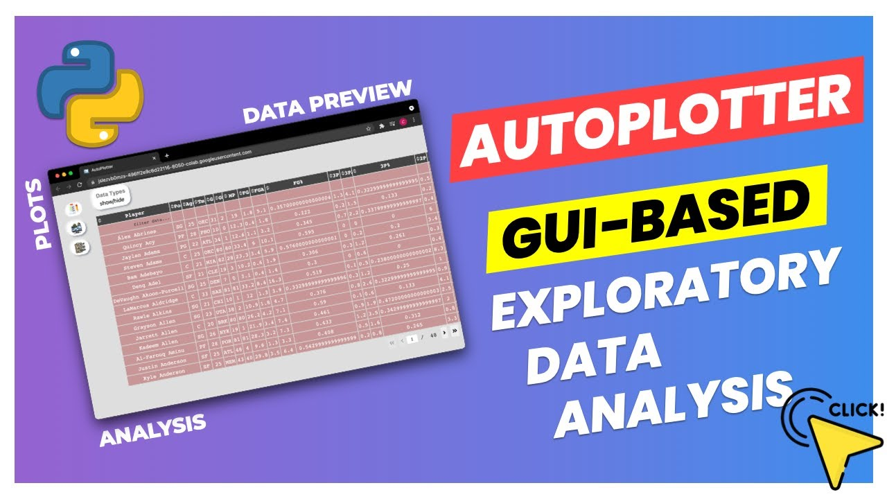 AutoPlotter - A GUI based Exploratory Data Analysis in Python